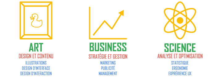 Expert en e-marketing: Les fondements d'un site internet-Art-Business-Science
